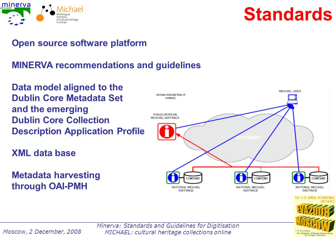 Minerva: Standards and Guidelines for Digitisation MICHAEL: cultural heritage collections online Moscow, 2 December, 2008 Standards Open source software platform MINERVA recommendations and guidelines Data model aligned to the Dublin Core Metadata Set and the emerging Dublin Core Collection Description Application Profile XML data base Metadata harvesting through OAI-PMH