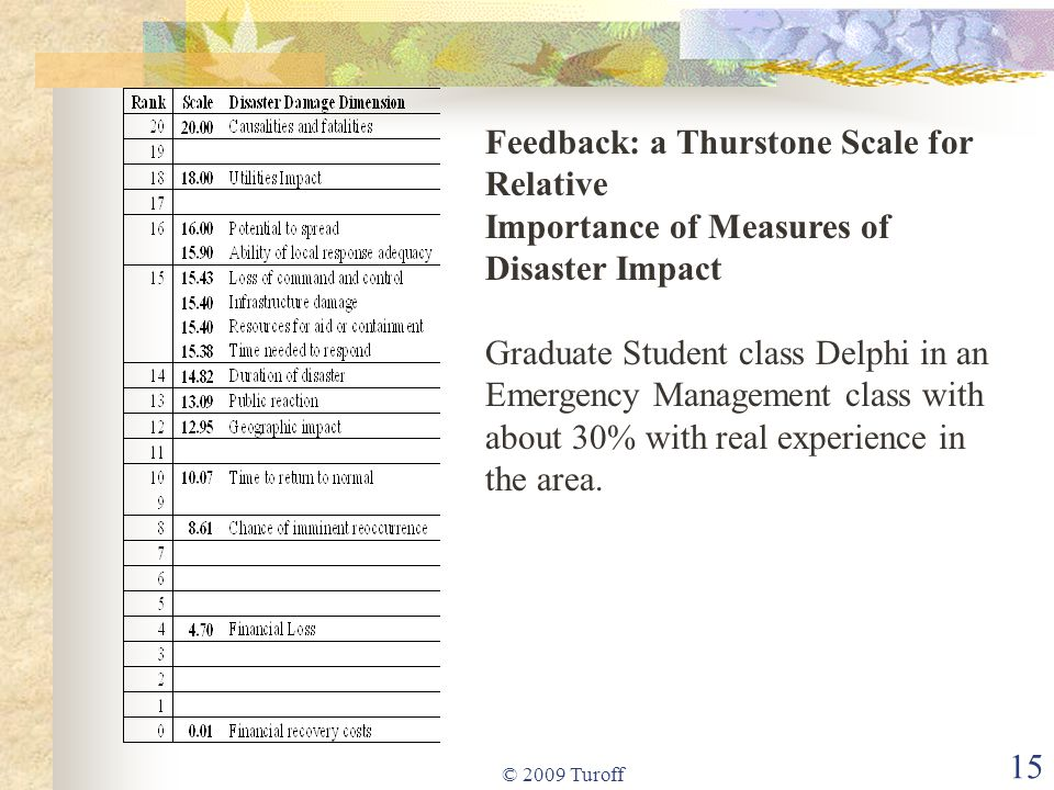 © 2009 Turoff 15 Feedback: a Thurstone Scale for Relative Importance of Measures of Disaster Impact Graduate Student class Delphi in an Emergency Management class with about 30% with real experience in the area.