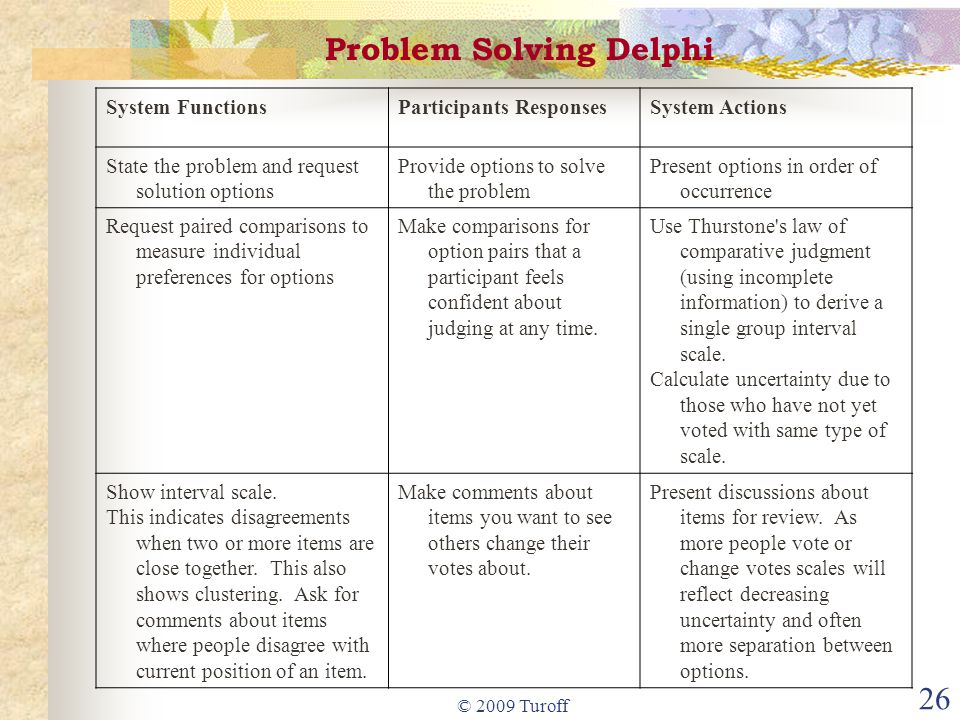© 2009 Turoff 26 Problem Solving Delphi System FunctionsParticipants ResponsesSystem Actions State the problem and request solution options Provide options to solve the problem Present options in order of occurrence Request paired comparisons to measure individual preferences for options Make comparisons for option pairs that a participant feels confident about judging at any time.