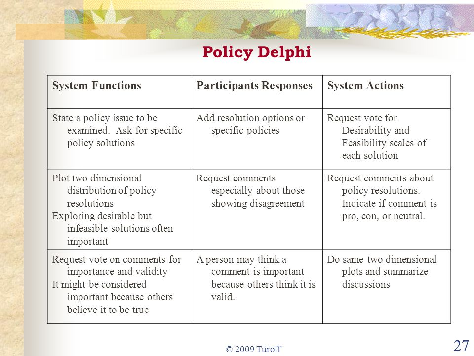 © 2009 Turoff 27 Policy Delphi System FunctionsParticipants ResponsesSystem Actions State a policy issue to be examined.
