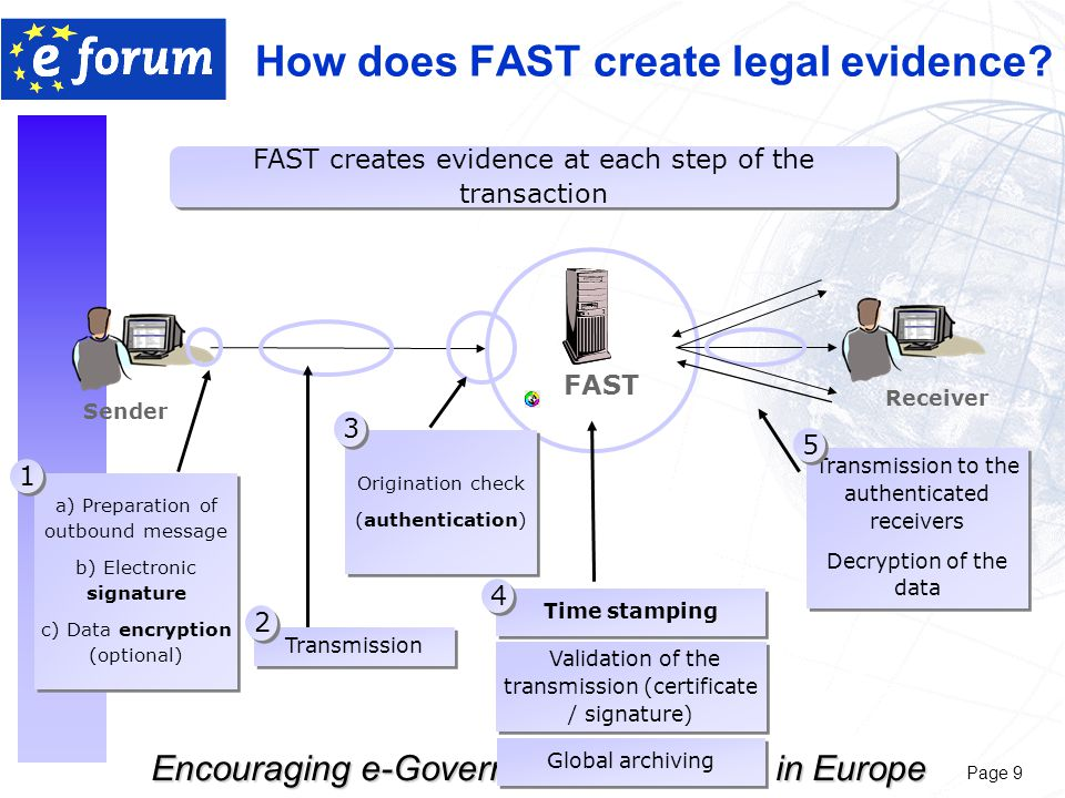 Page 9 Encouraging e-Government excellence in Europe How does FAST create legal evidence.