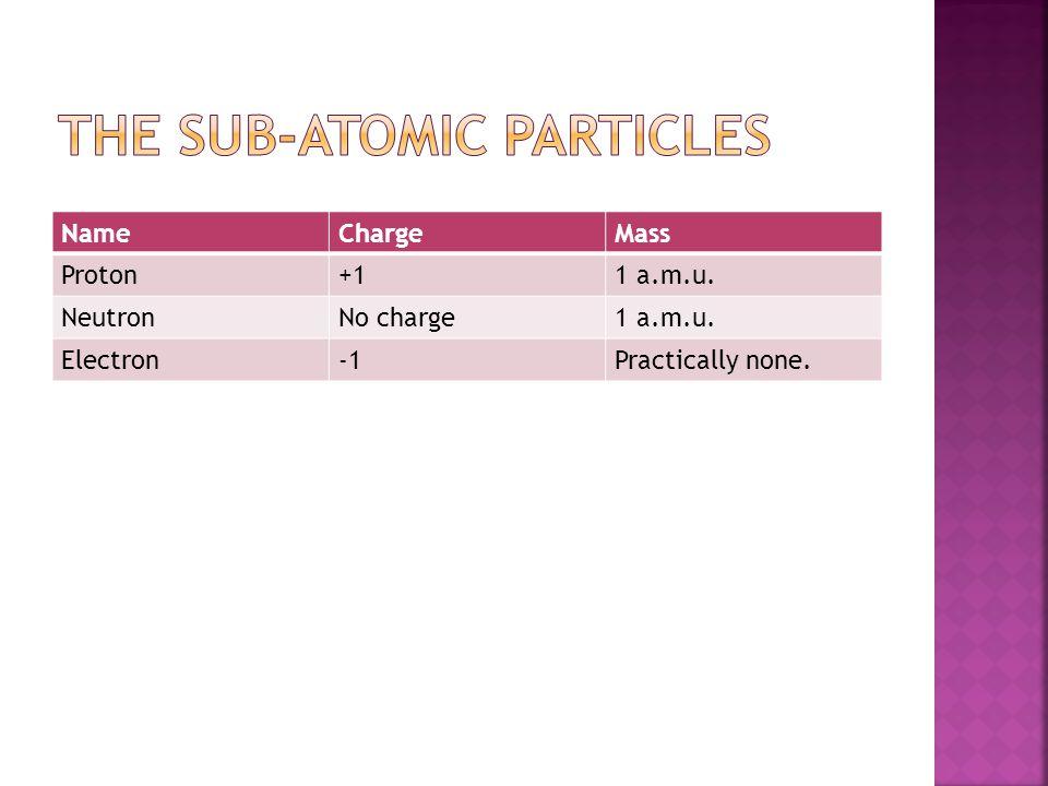 NameChargeMass Proton+11 a.m.u. NeutronNo charge1 a.m.u. ElectronPractically none.