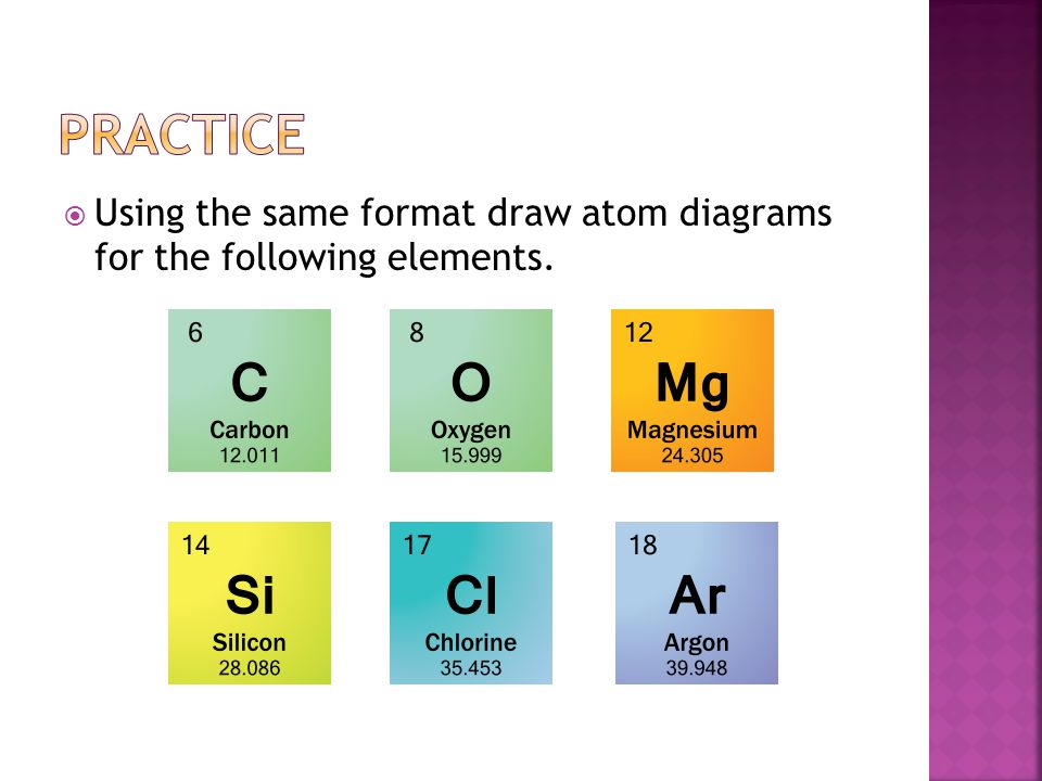  Using the same format draw atom diagrams for the following elements.