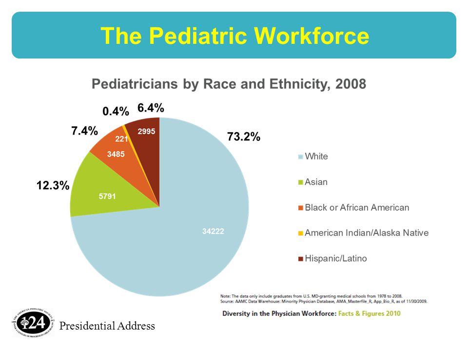 Presidential Address The Pediatric Workforce