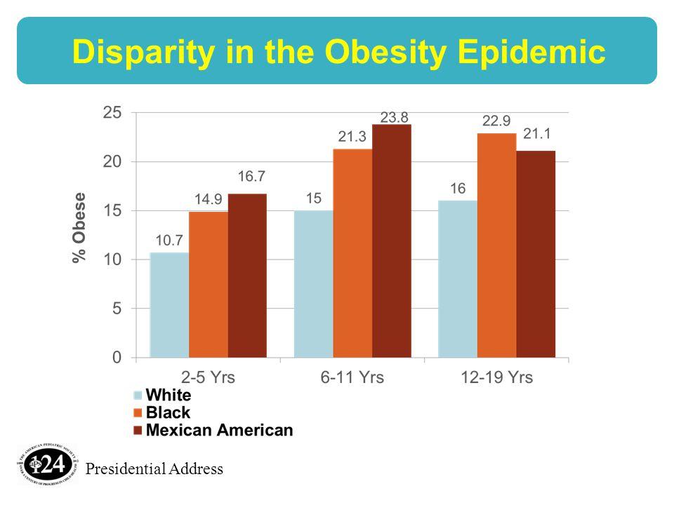 Presidential Address Disparity in the Obesity Epidemic