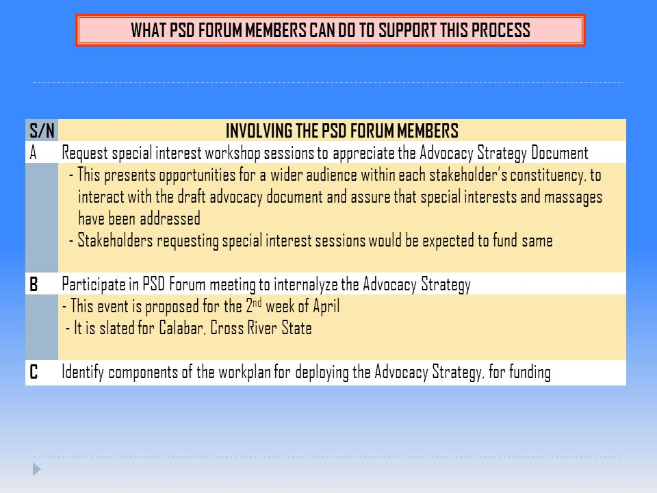 WHAT PSD FORUM MEMBERS CAN DO TO SUPPORT THIS PROCESS S/NINVOLVING THE PSD FORUM MEMBERS ARequest special interest workshop sessions to appreciate the Advocacy Strategy Document - This presents opportunities for a wider audience within each stakeholder's constituency, to interact with the draft advocacy document and assure that special interests and massages have been addressed - Stakeholders requesting special interest sessions would be expected to fund same B Participate in PSD Forum meeting to internalyze the Advocacy Strategy - This event is proposed for the 2 nd week of April - It is slated for Calabar, Cross River State C Identify components of the workplan for deploying the Advocacy Strategy, for funding