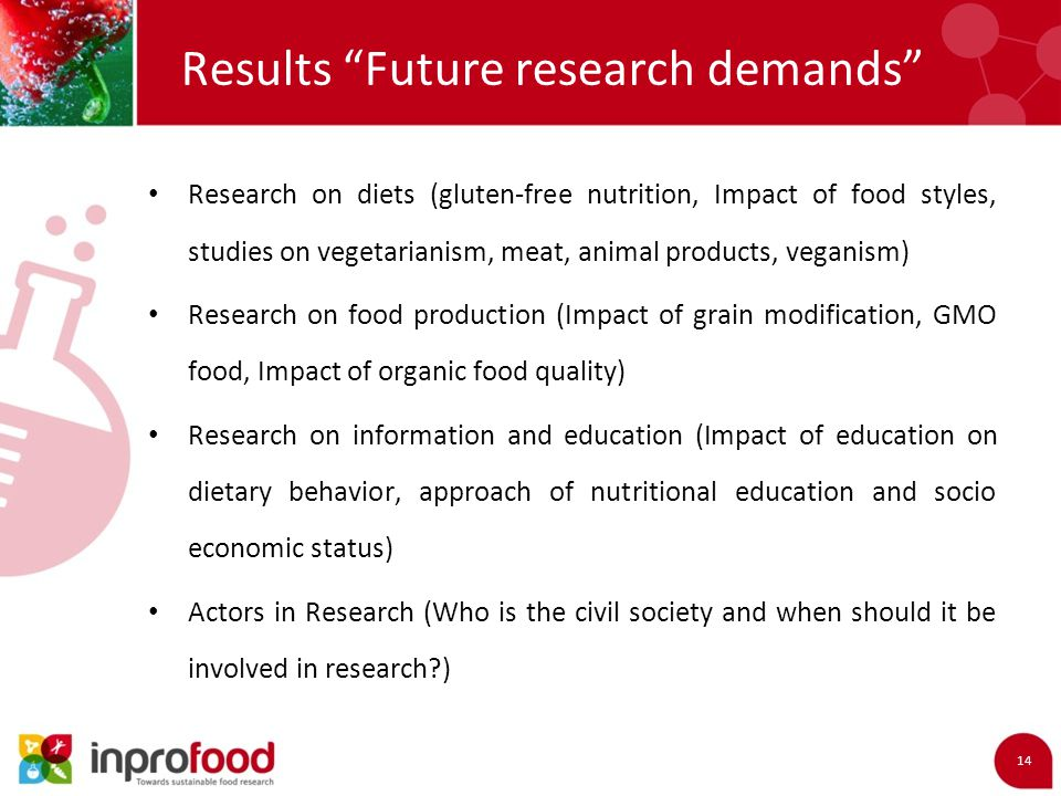Results Future research demands Research on diets (gluten-free nutrition, Impact of food styles, studies on vegetarianism, meat, animal products, veganism) Research on food production (Impact of grain modification, GMO food, Impact of organic food quality) Research on information and education (Impact of education on dietary behavior, approach of nutritional education and socio economic status) Actors in Research (Who is the civil society and when should it be involved in research ) 14