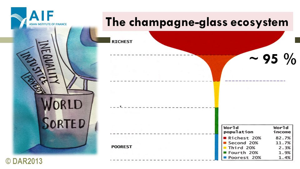 © DAR2013 ~ 95 % The champagne-glass ecosystem