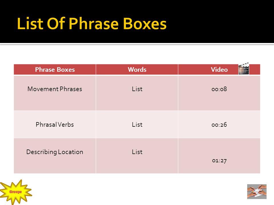 Phrase BoxesWordsVideo Movement PhrasesList00:08 Phrasal VerbsList00:26 Describing LocationList 01:27