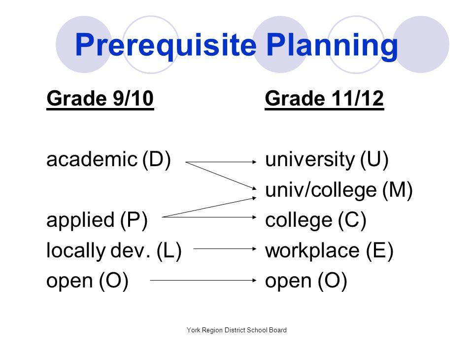 York Region District School Board Prerequisite Planning Grade 9/10 Grade 11/12 academic (D)university (U) univ/college (M) applied (P)college (C) loca
