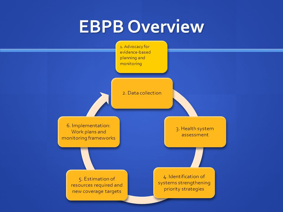 Expected results The expected outcomes of evidence-based planning and monitoring processes are: 1.