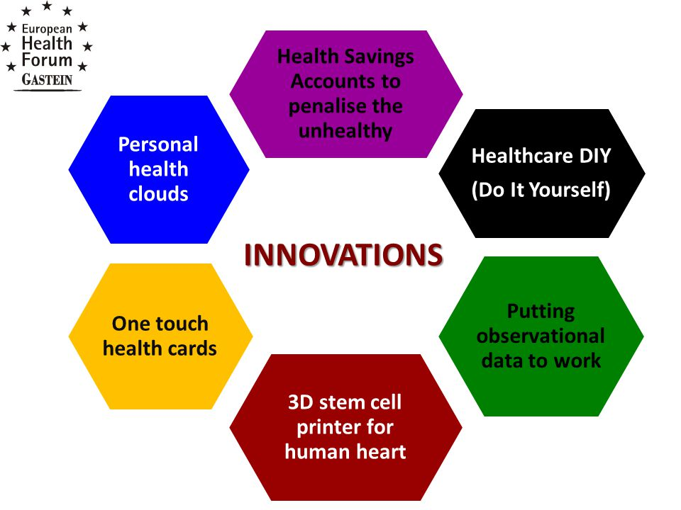 The entrepreneurs… YOU INNOVATIONS Health Savings Accounts to penalise the unhealthy Healthcare DIY (Do It Yourself) Putting observational data to work 3D stem cell printer for human heart One touch health cards Personal health clouds