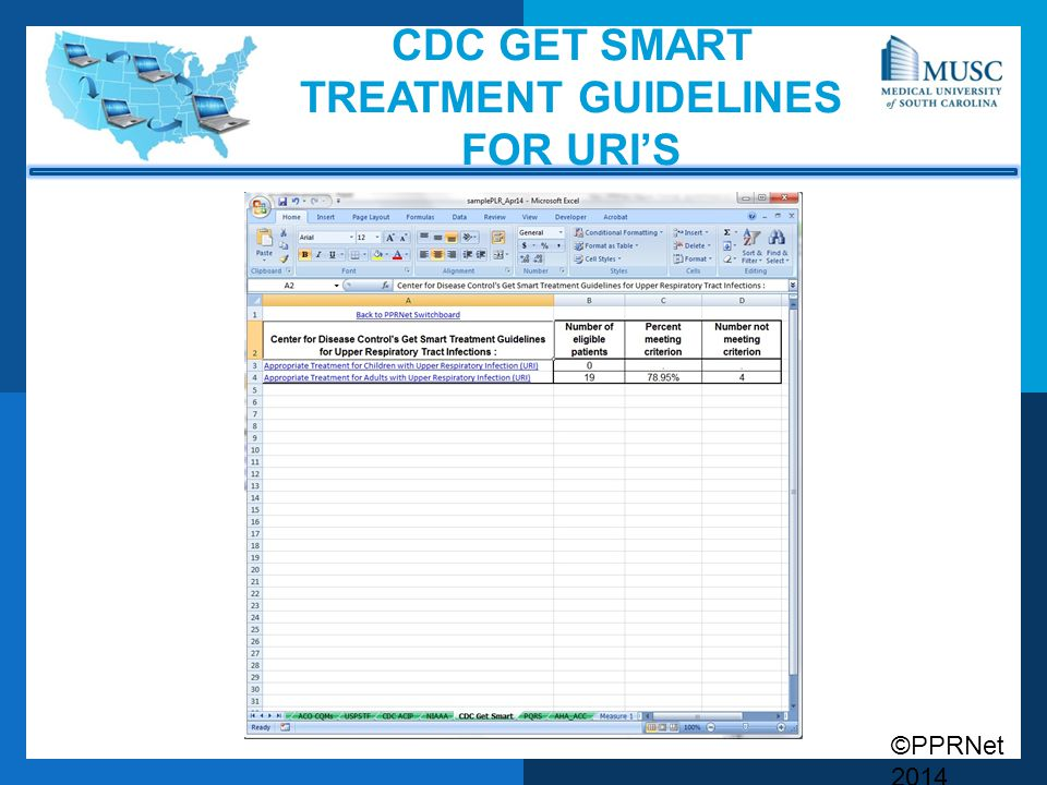 ©PPRNet 2014 CDC GET SMART TREATMENT GUIDELINES FOR URI'S