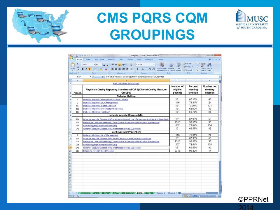 ©PPRNet 2014 CMS PQRS CQM GROUPINGS