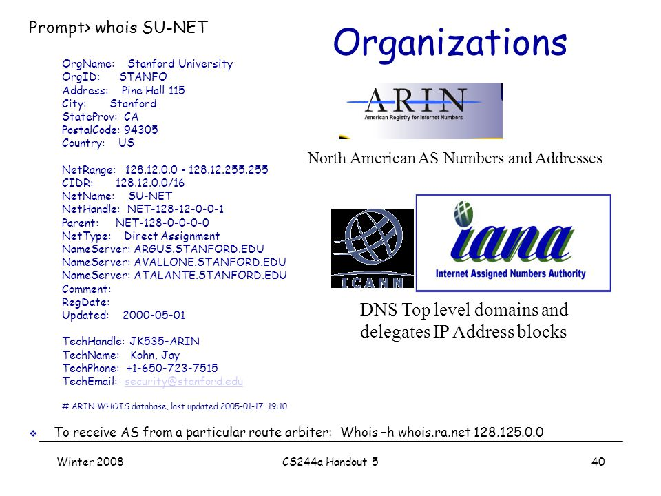 Winter 2008CS244a Handout 540 Organizations Prompt> whois SU-NET OrgName: Stanford University OrgID: STANFO Address: Pine Hall 115 City: Stanford StateProv: CA PostalCode: 94305 Country: US NetRange: 128.12.0.0 - 128.12.255.255 CIDR: 128.12.0.0/16 NetName: SU-NET NetHandle: NET-128-12-0-0-1 Parent: NET-128-0-0-0-0 NetType: Direct Assignment NameServer: ARGUS.STANFORD.EDU NameServer: AVALLONE.STANFORD.EDU NameServer: ATALANTE.STANFORD.EDU Comment: RegDate: Updated: 2000-05-01 TechHandle: JK535-ARIN TechName: Kohn, Jay TechPhone: +1-650-723-7515 TechEmail: security@stanford.edusecurity@stanford.edu # ARIN WHOIS database, last updated 2005-01-17 19:10  To receive AS from a particular route arbiter: Whois –h whois.ra.net 128.125.0.0 North American AS Numbers and Addresses DNS Top level domains and delegates IP Address blocks