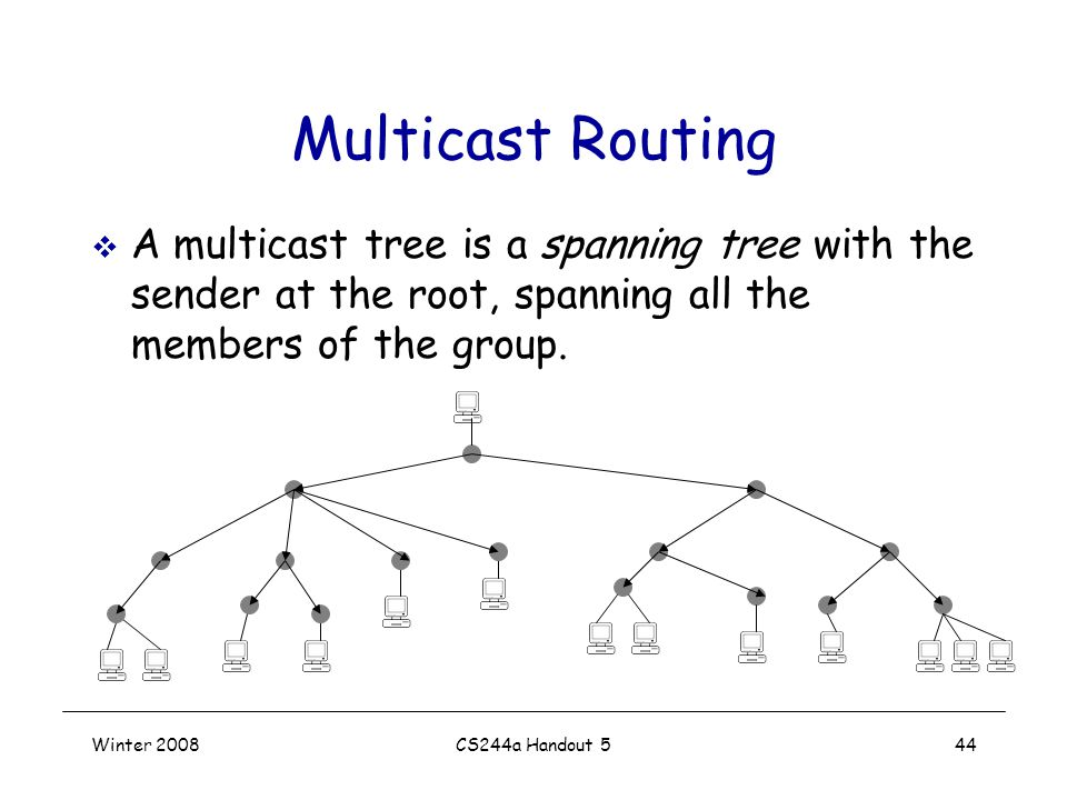 Winter 2008CS244a Handout 544 Multicast Routing  A multicast tree is a spanning tree with the sender at the root, spanning all the members of the group.