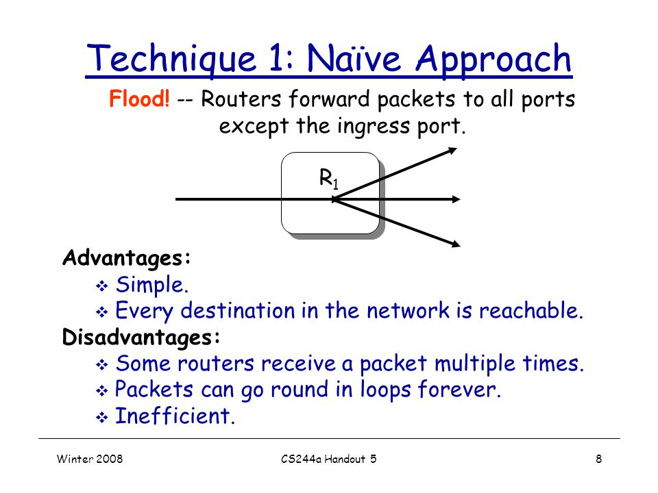 Winter 2008CS244a Handout 58 Technique 1: Naïve Approach Advantages:  Simple.