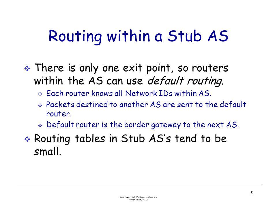 16 ASPATH Attribute AS 7018 135.207.0.0/16 AS Path = 6341 AS 1239 Sprint AS 1755 Ebone AT&T AS 3549 Global Crossing 135.207.0.0/16 AS Path = 7018 6341 135.207.0.0/16 AS Path = 3549 7018 6341 AS 6341 135.207.0.0/16 AT&T Research Prefix Originated AS 12654 RIPE NCC RIS project AS 1129 Global Access 135.207.0.0/16 AS Path = 7018 6341 135.207.0.0/16 AS Path = 1239 7018 6341 135.207.0.0/16 AS Path = 1755 1239 7018 6341 135.207.0.0/16 AS Path = 1129 1755 1239 7018 6341 Pick shorter AS path