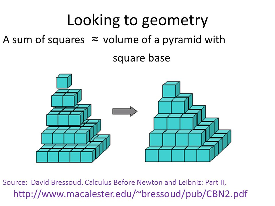 A sum of squares ≈ volume of a pyramid with square base Source: David Bressoud, Calculus Before Newton and Leibniz: Part II, http://www.macalester.edu
