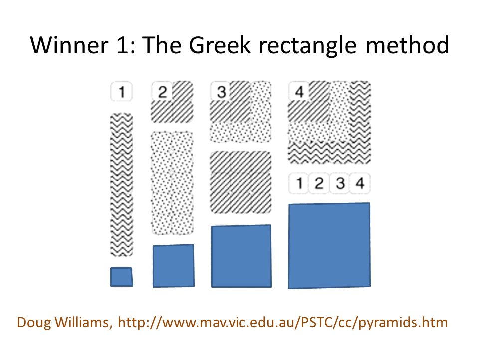 Winner 1: The Greek rectangle method Doug Williams, http://www.mav.vic.edu.au/PSTC/cc/pyramids.htm