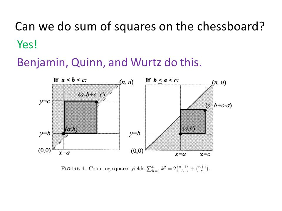 Can we do sum of squares on the chessboard Yes! Benjamin, Quinn, and Wurtz do this.