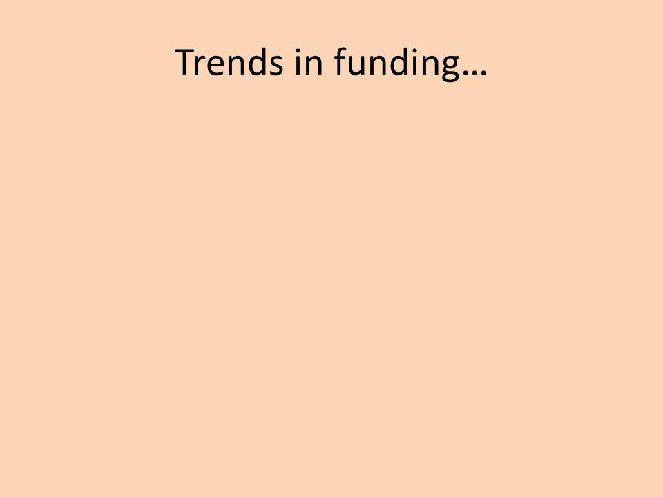 Trends in funding…