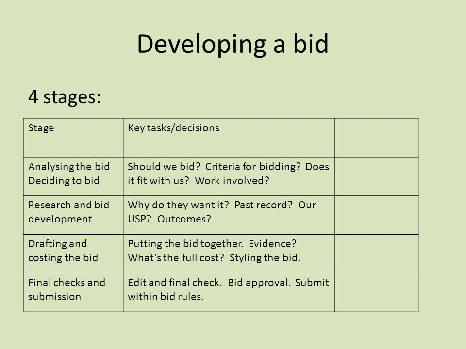 Developing a bid 4 stages: StageKey tasks/decisions Analysing the bid Deciding to bid Should we bid.