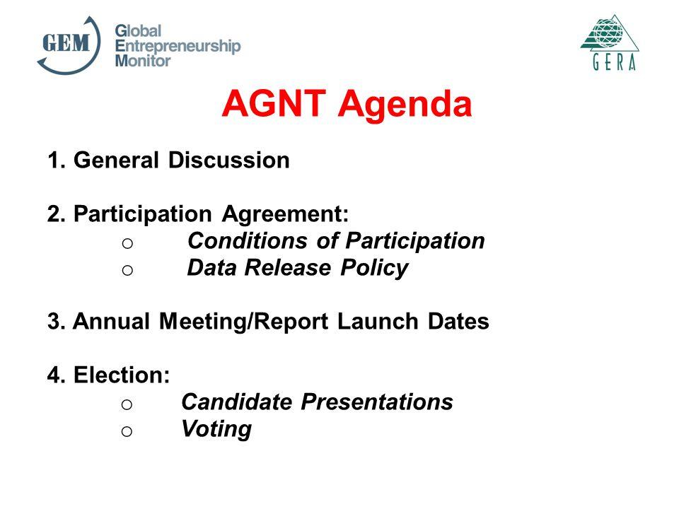 AGNT Agenda 1. General Discussion 2.
