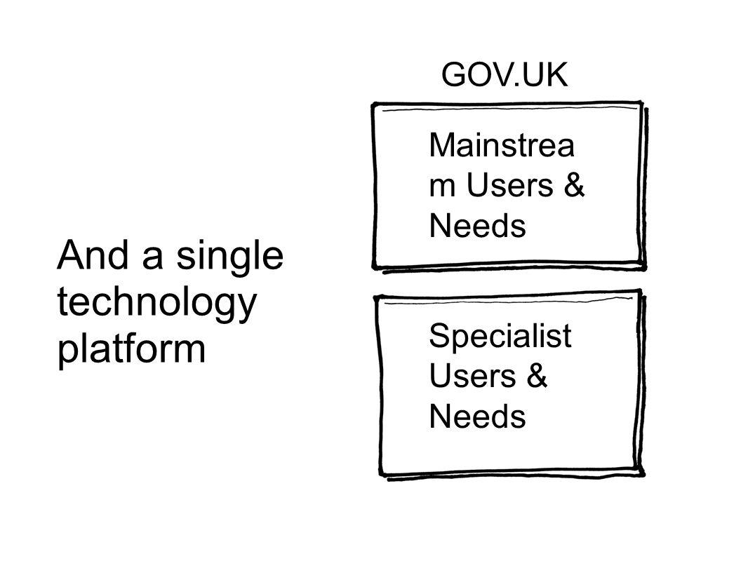 And a single technology platform Mainstrea m Users & Needs Specialist Users & Needs GOV.UK