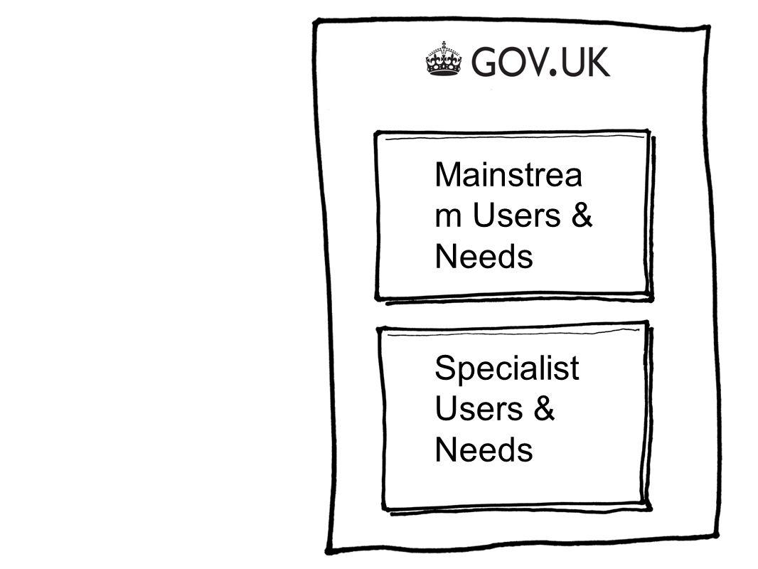 Mainstrea m Users & Needs Specialist Users & Needs
