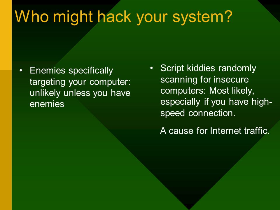 Who might hack your system.