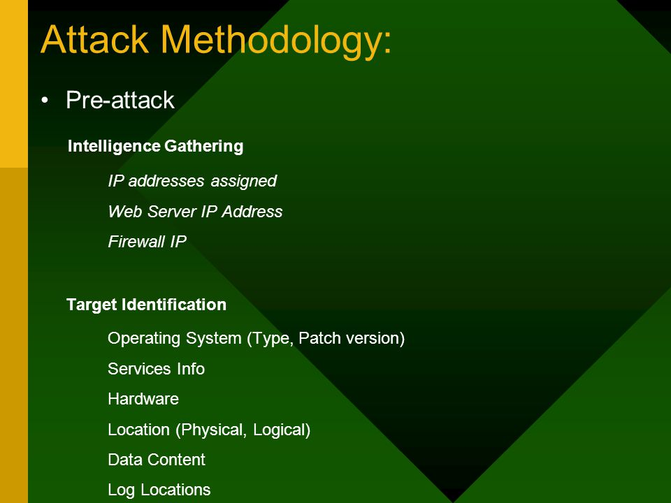 Attack Methodology: Pre-attack Intelligence Gathering IP addresses assigned Web Server IP Address Firewall IP Target Identification Operating System (Type, Patch version) Services Info Hardware Location (Physical, Logical) Data Content Log Locations
