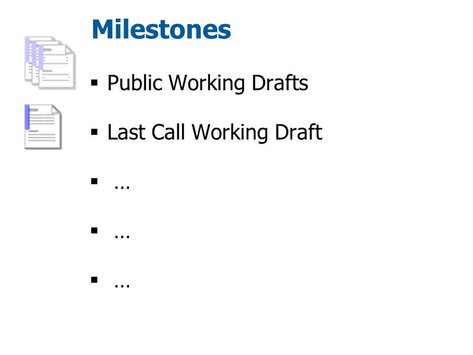 Milestones  Public Working Drafts  Last Call Working Draft  …