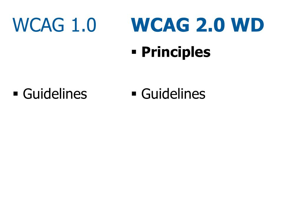 WCAG 2.0 WD  Principles  Guidelines WCAG 1.0  Guidelines WCAG 1.0 – WCAG 2.0