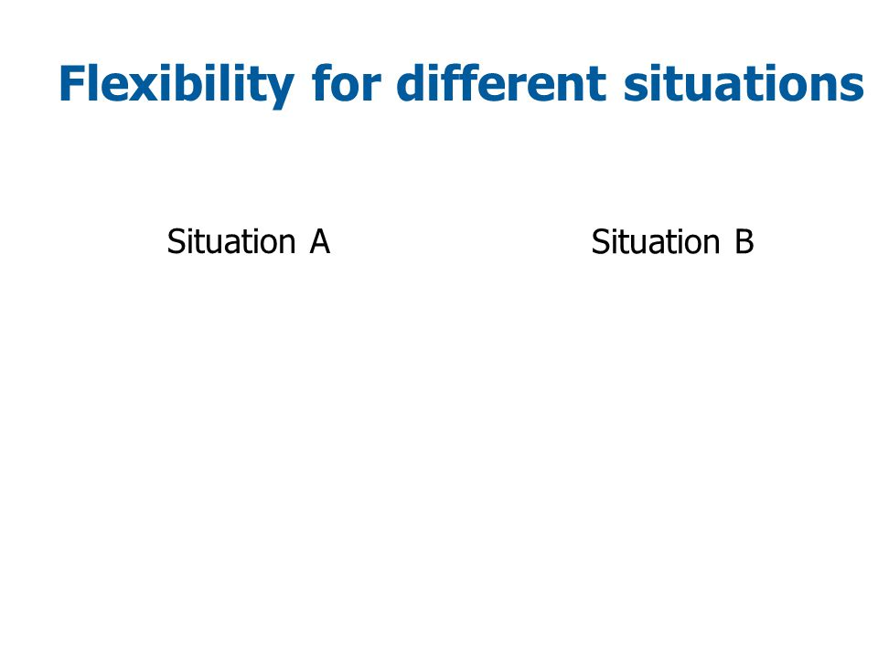 Flexibility for different situations Situation A Situation B