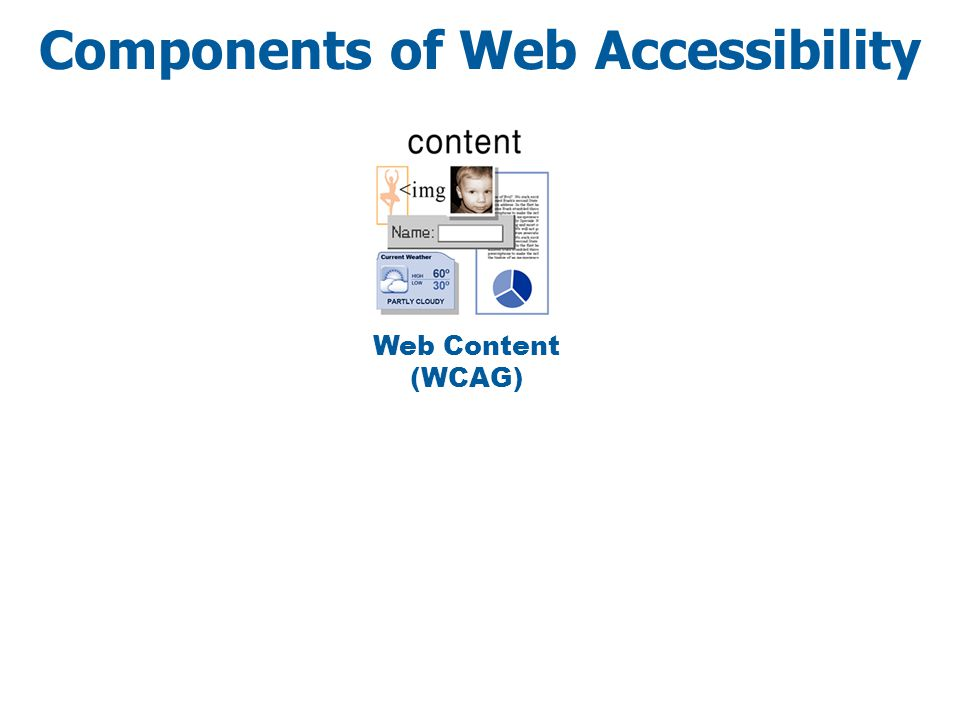 Components of Web Accessibility Web Content (WCAG)