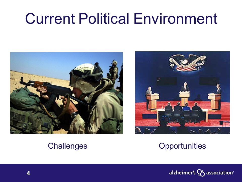 4 Current Political Environment ChallengesOpportunities