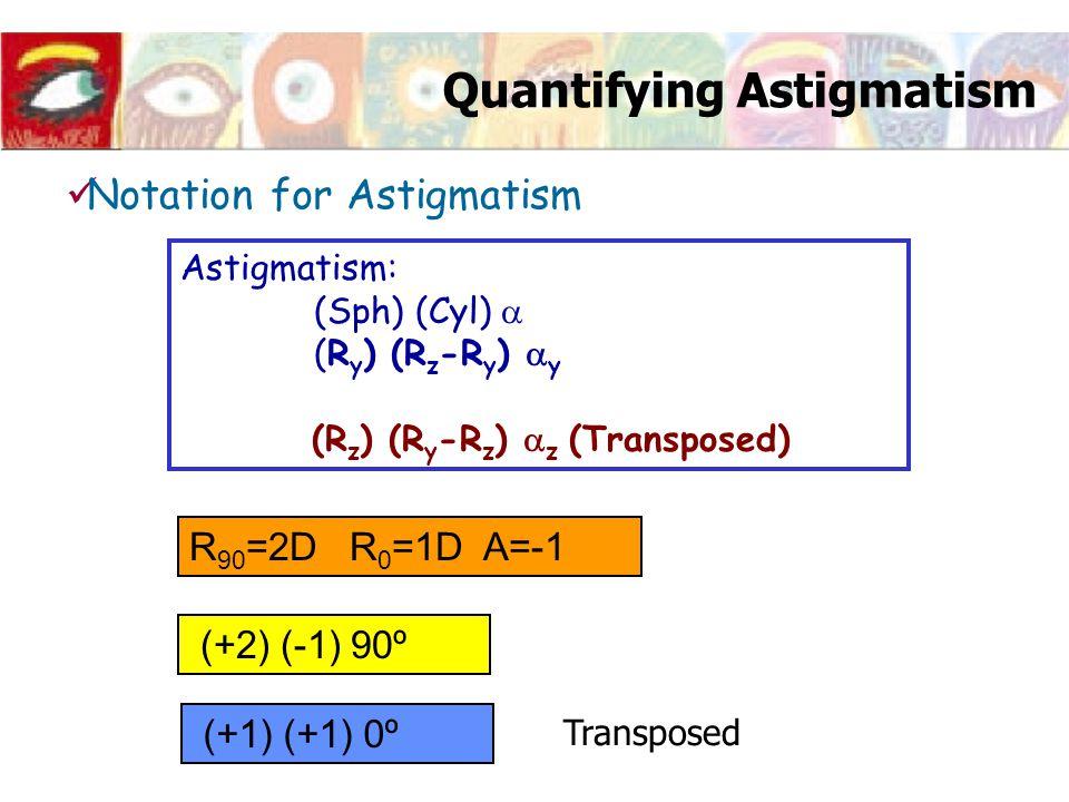 Quantifying Astigmatism Astigmatism: (Sph) (Cyl)  (R y ) (R z -R y )  y (R z ) (R y -R z )  z (Transposed) R 90 =2D R 0 =1D A=-1 (+2) (-1) 90º (+1) (+1) 0º Notation for Astigmatism Transposed