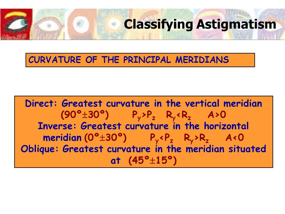 Classifying Astigmatism CURVATURE OF THE PRINCIPAL MERIDIANS Direct: Greatest curvature in the vertical meridian (90º  30º) P y >P z R y 0 Inverse: Greatest curvature in the horizontal meridian (0º  30º) P y R z A<0 Oblique: Greatest curvature in the meridian situated at (45º  15º)