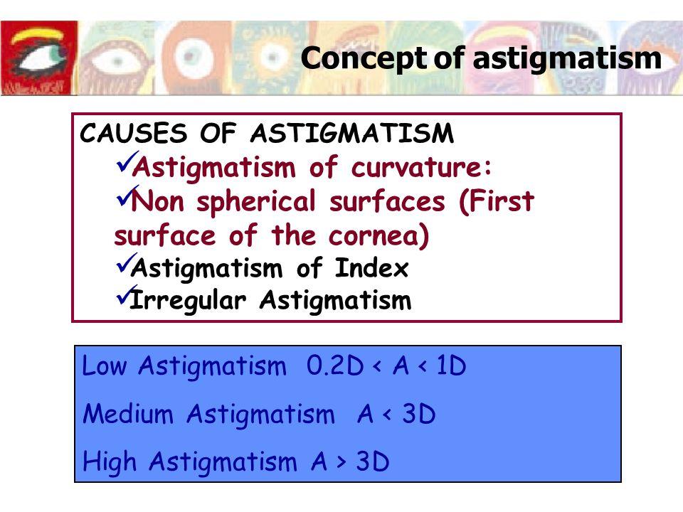 Concept of astigmatism CAUSES OF ASTIGMATISM Astigmatism of curvature: Non spherical surfaces (First surface of the cornea) Astigmatism of Index Irregular Astigmatism Low Astigmatism 0.2D < A < 1D Medium Astigmatism A < 3D High Astigmatism A > 3D