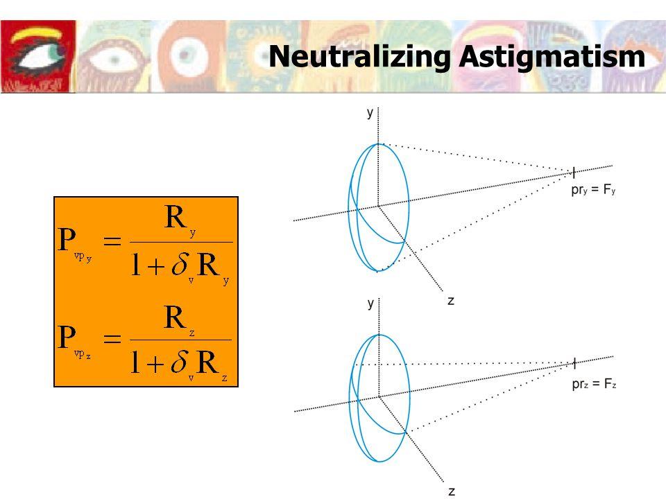 Neutralizing Astigmatism