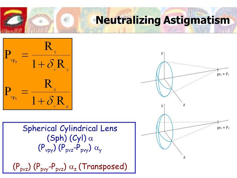 Spherical Cylindrical Lens (Sph) (Cyl)  (P vpy ) (P pvz -P pvy )  y (P pvz ) (P pvy -P pvz )  z (Transposed)