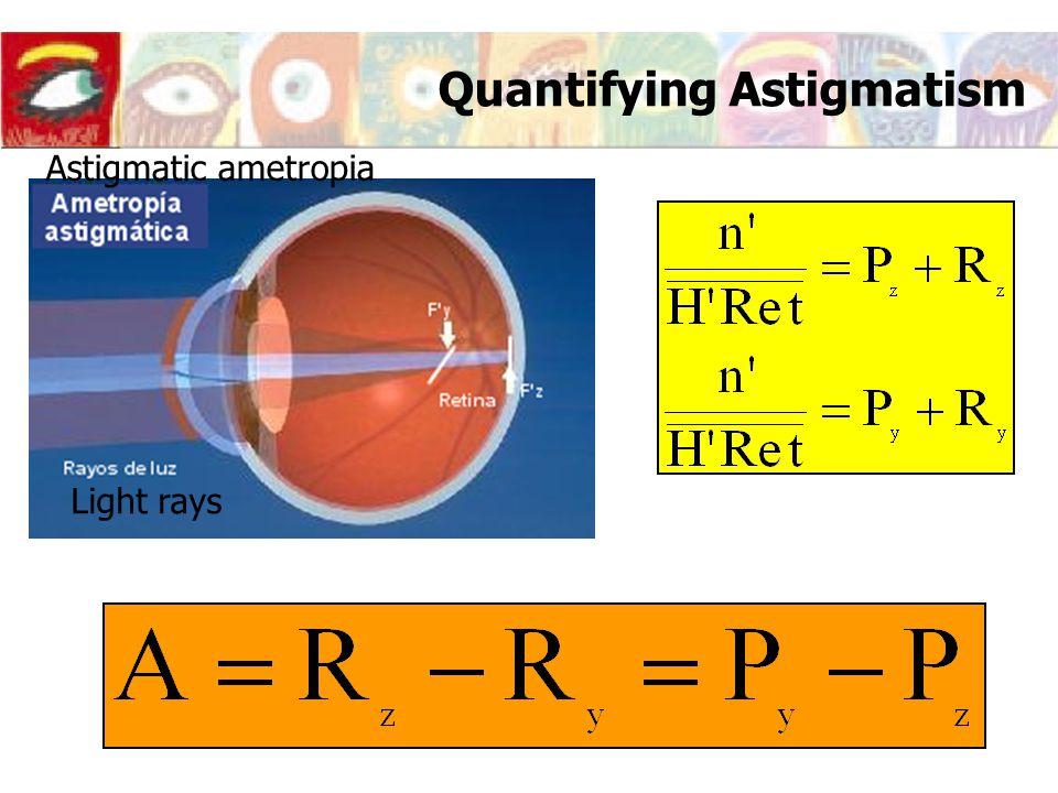 Quantifying Astigmatism Astigmatic ametropia Light rays