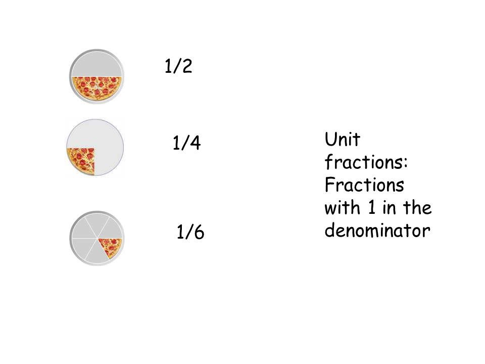 Unit fractions: Fractions with 1 in the denominator 1/2 1/4 1/6