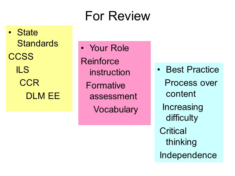 For Review Best Practice Process over content Increasing difficulty Critical thinking Independence Your Role Reinforce instruction Formative assessment Vocabulary State Standards CCSS ILS CCR DLM EE