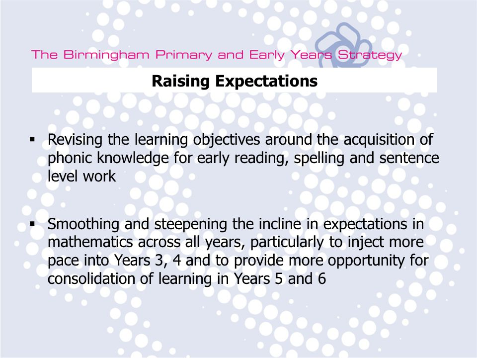 Birmingham Primary Strategy Team Subject Leader Training