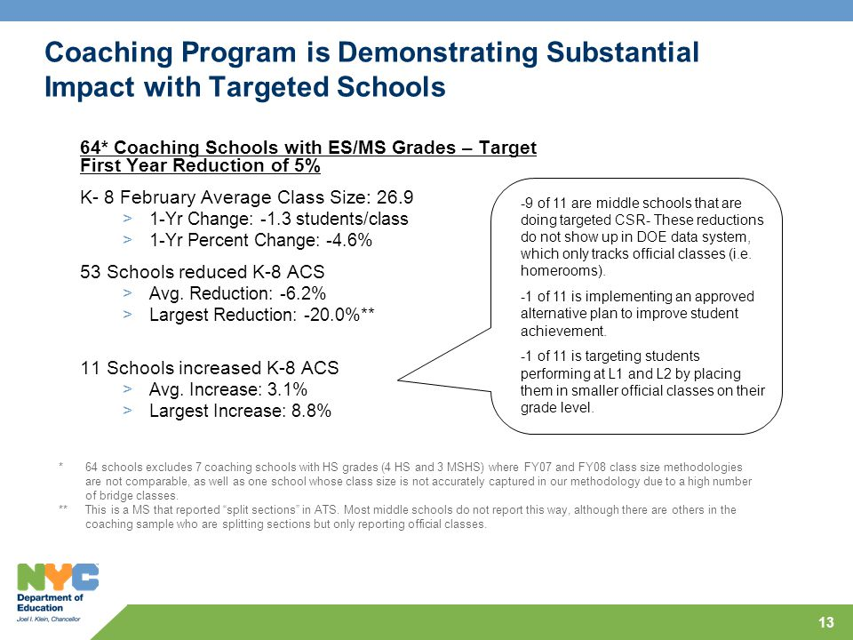 13 Coaching Program is Demonstrating Substantial Impact with Targeted Schools 64* Coaching Schools with ES/MS Grades – Target First Year Reduction of 5% K- 8 February Average Class Size: 26.9 >1-Yr Change: -1.3 students/class >1-Yr Percent Change: -4.6% 53 Schools reduced K-8 ACS >Avg.