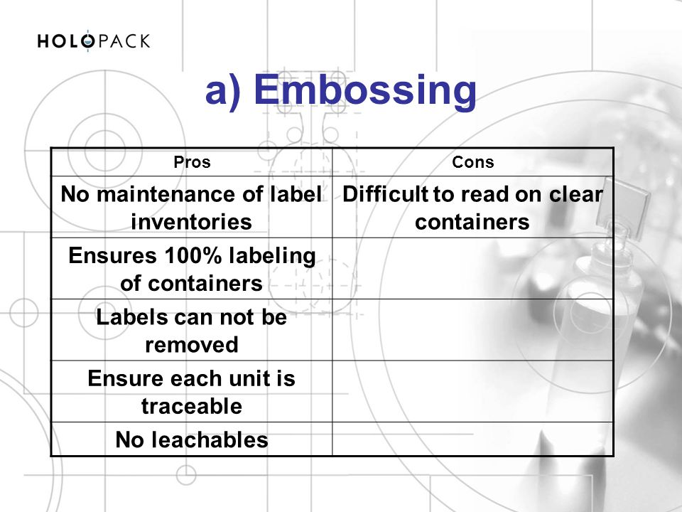 a) Paper label on Tab ProsCons Clearer to readPotential leaching of label adhesive into solution Greatly reduces potential leaching into the solution