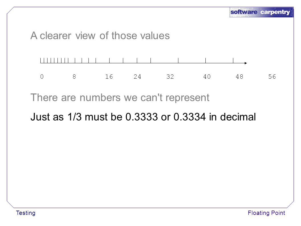 TestingFloating Point 0 8 16 24 32 40 48 56 There are numbers we can t represent Just as 1/3 must be 0.3333 or 0.3334 in decimal A clearer view of those values