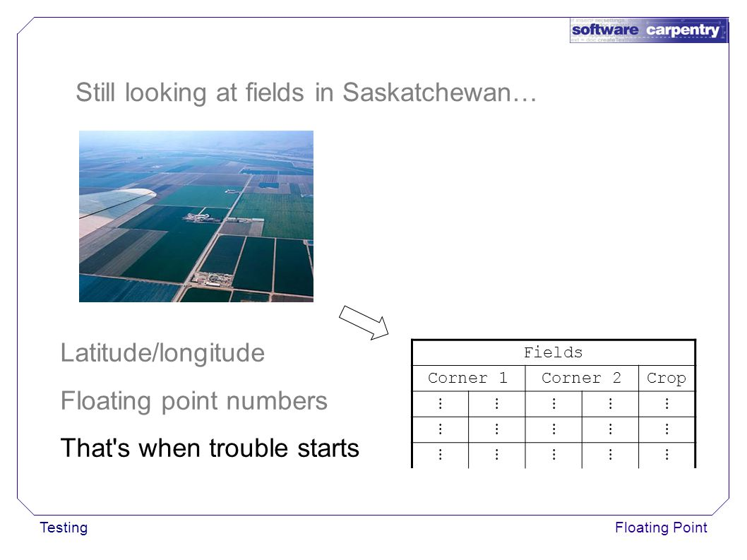 TestingFloating Point Still looking at fields in Saskatchewan… Fields Corner 1Corner 2Crop ⋮⋮⋮⋮⋮ ⋮⋮⋮⋮⋮ ⋮⋮⋮⋮⋮ Latitude/longitude Floating point numbers That s when trouble starts